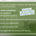 CCL Blog: Breaking Down The Congressional Budget Process