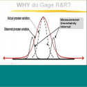 July 14, 2021 Dallas/Fort Worth Discussion Group webinar Simple, Quick, Practical Alternative to Performing Gage R&R and Specification Guardbanding presented by John Zorich